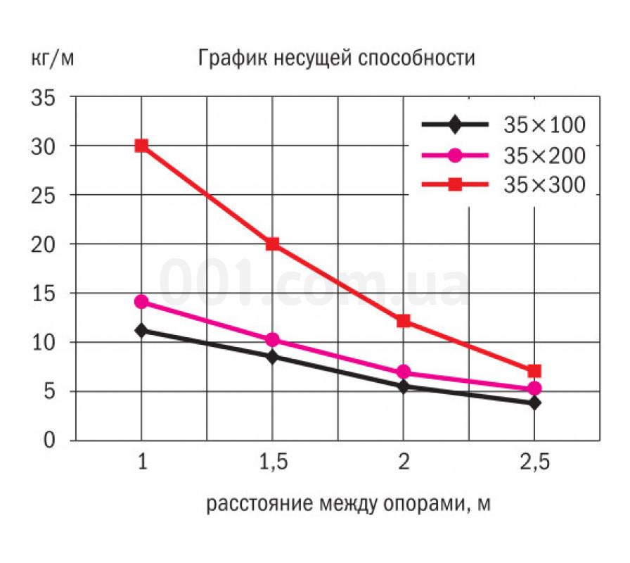 Напольные конвекторы iTermic ITF, с боковым подключением ...
